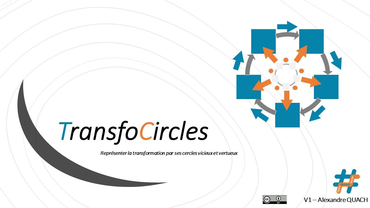 #OSG 304 TransfoCircles